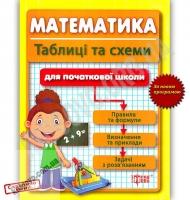 Математика в таблицях та схемах для учнів початкових класів Нова програма Авт: Курганов С. Вид: Торсінг