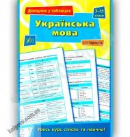 Українська мова. 7–11 класи