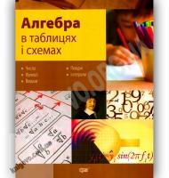 Алгебра в таблицях і схемах Авт: Роганін О. Вид-во: Торсінг