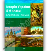 Історія України 5-9 класи в таблицях і схемах Авт: Дух Л. Вид-во: Торсінг