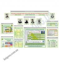 Кабінет хімії Комплект стендів Артікул: 21663 Виробник: Інтердизайн