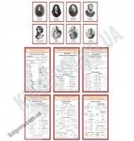 Кабінет математики Комплект стендів Артікул: 12467 Виробник: Інтердизайн