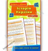 Історія України. 7–11 класи