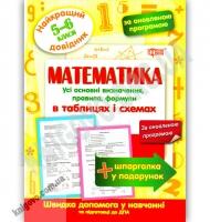 Найкращий довідник Математика в таблицях та схемах 5-6 класи Оновлена програма Авт: Каплун О. Вид: Торсінг
