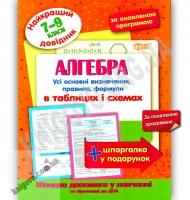 Найкращий довідник Алгебра в таблицях та схемах 7-9 класи Оновлена програма Авт: Лебеденко Н. Вид: Торсінг