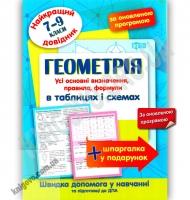 Найкращий довідник Геометрія в таблицях та схемах 7-9 класи Оновлена програма Авт: Лебеденко Н. Вид: Торсінг