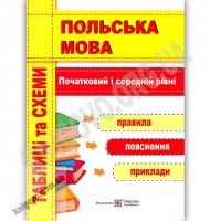 Польська мова Таблиці та схеми Початковий і середній рівні Авт: Мастиляк В. Вид: Підручники і посібники