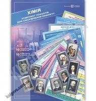 Хімія Комплект плакатів для оформлення кабінету Вид: Підручники і посібники